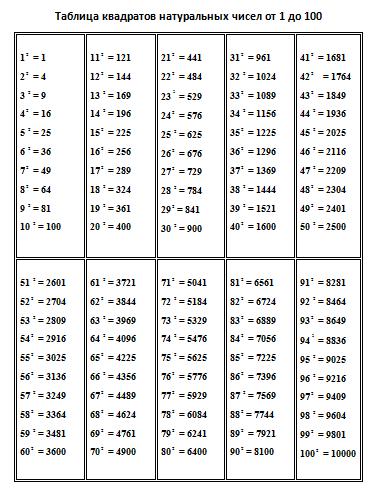 Таблица docx